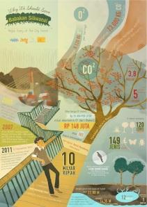 Regia Infographic